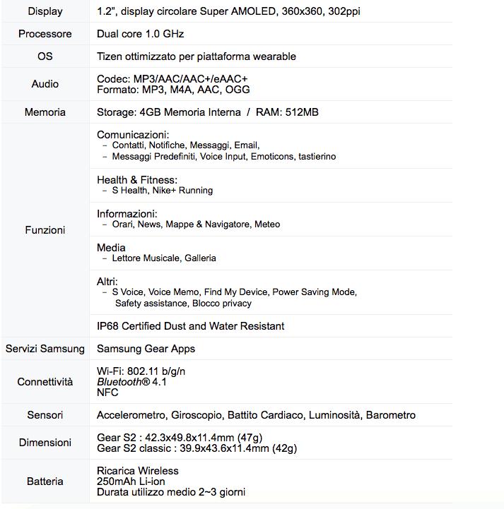 Schermata 2015-09-01 alle 18.44.35